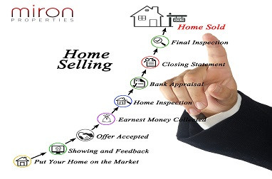 Preparing Your Home For Sale, Branded